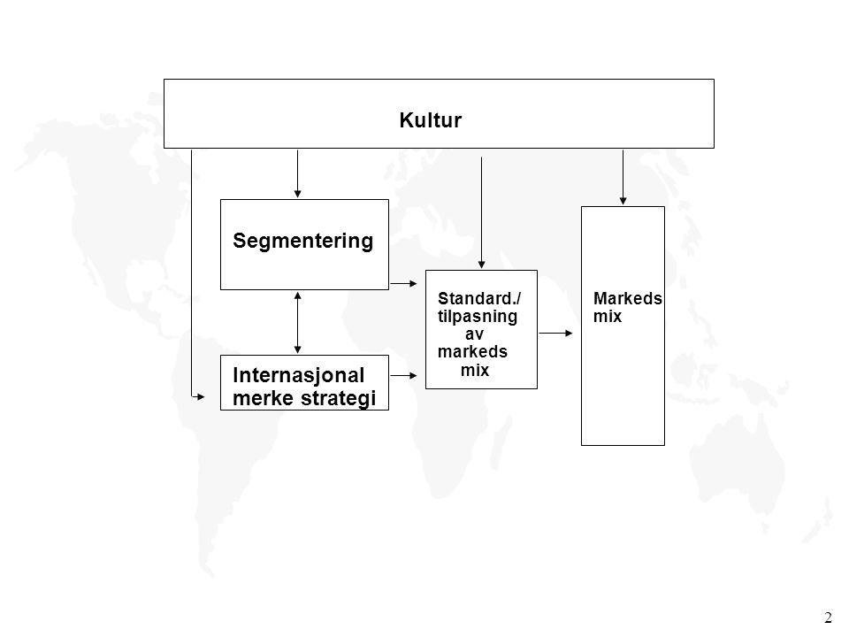 Kultur Segmentering Internasjonal merke strategi Standard./ tilpasning