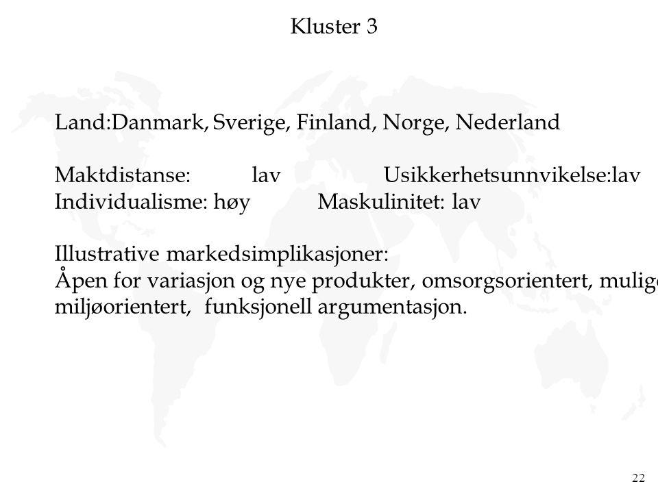 Land:Danmark, Sverige, Finland, Norge, Nederland