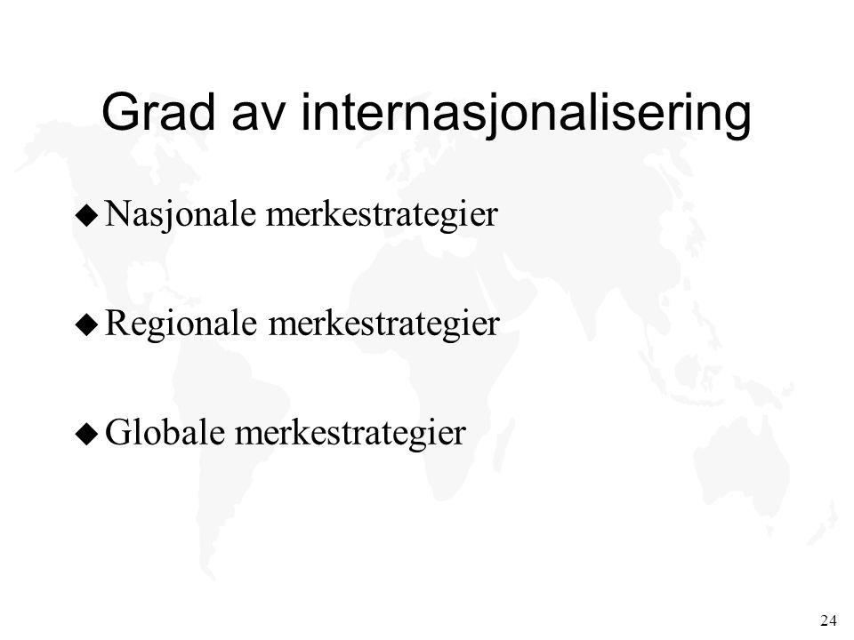 Grad av internasjonalisering