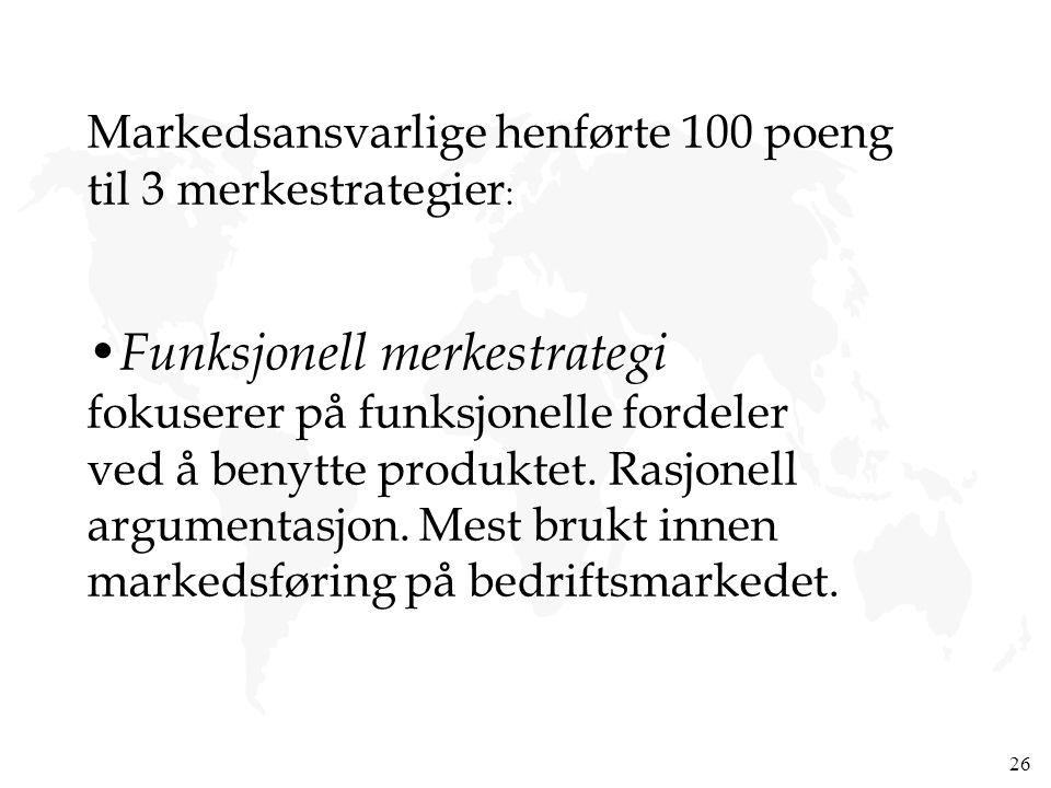 Funksjonell merkestrategi
