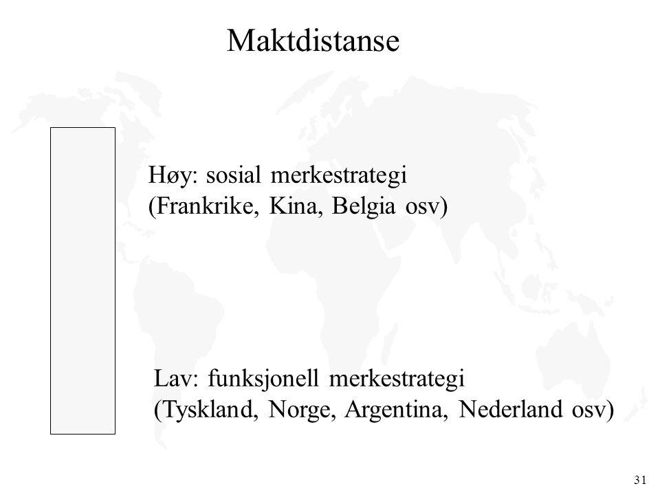 Maktdistanse Høy: sosial merkestrategi (Frankrike, Kina, Belgia osv)