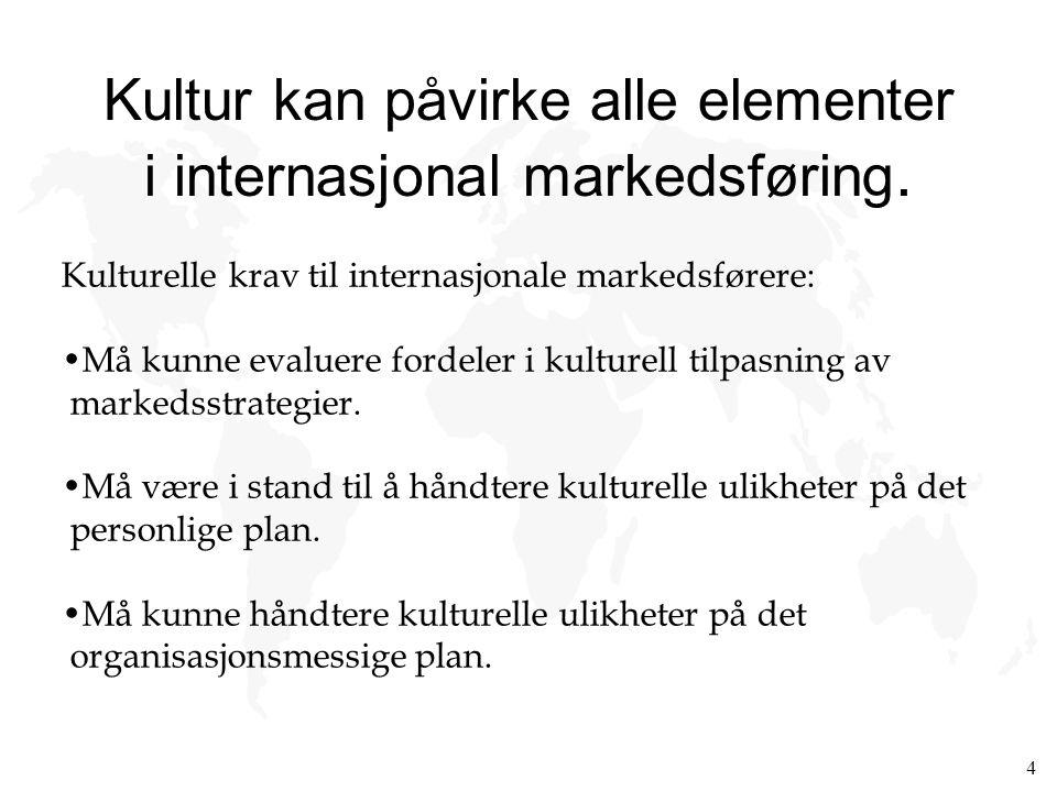 Kultur kan påvirke alle elementer i internasjonal markedsføring.