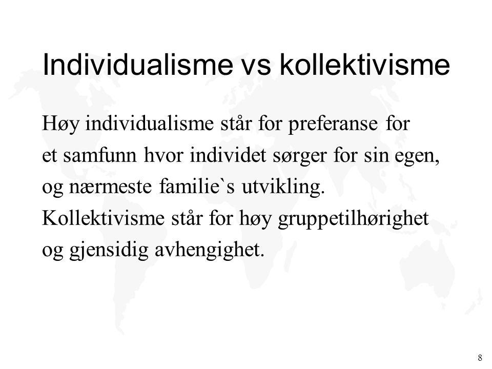 Individualisme vs kollektivisme