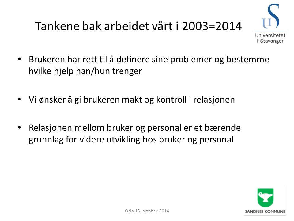 Tankene bak arbeidet vårt i 2003=2014