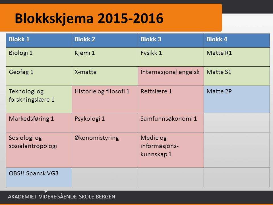 Blokkskjema 2015-2016 Blokk 1 Blokk 2 Blokk 3 Blokk 4 Biologi 1