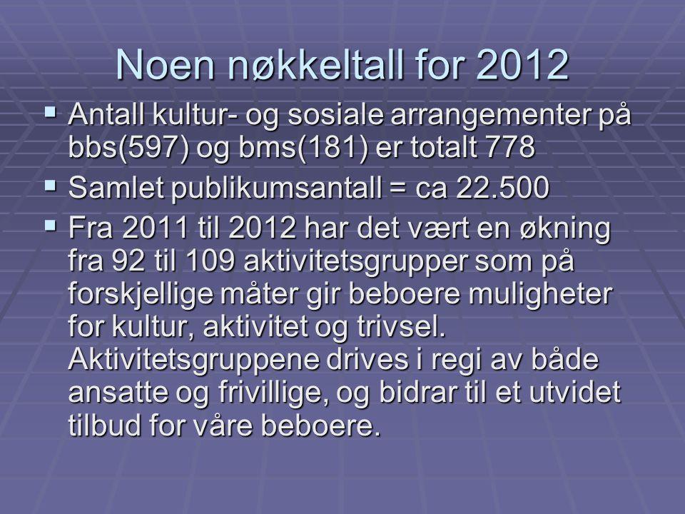 Noen nøkkeltall for 2012 Antall kultur- og sosiale arrangementer på bbs(597) og bms(181) er totalt 778.
