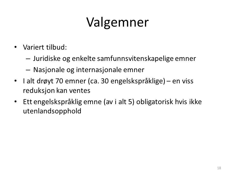 Valgemner Variert tilbud: