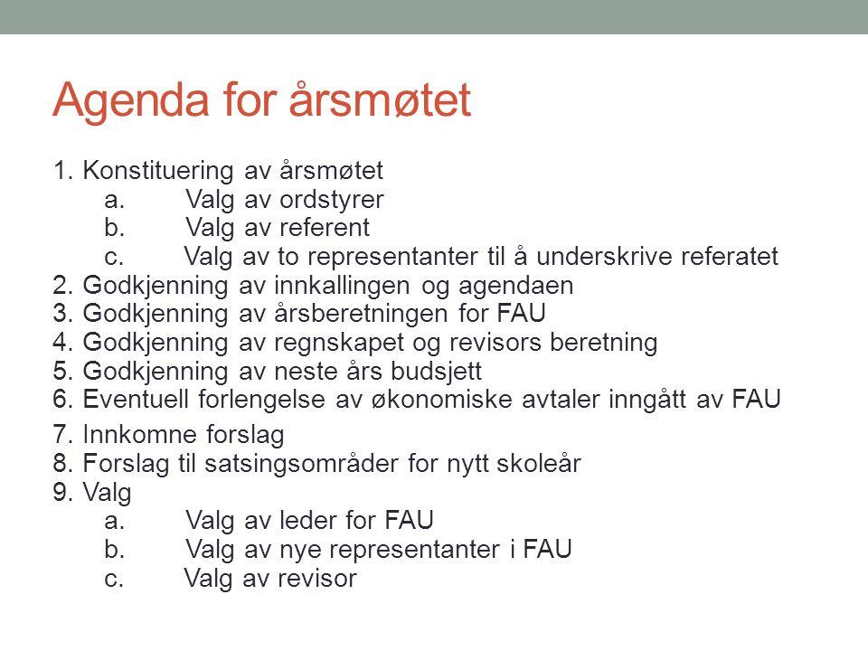 Agenda for årsmøtet