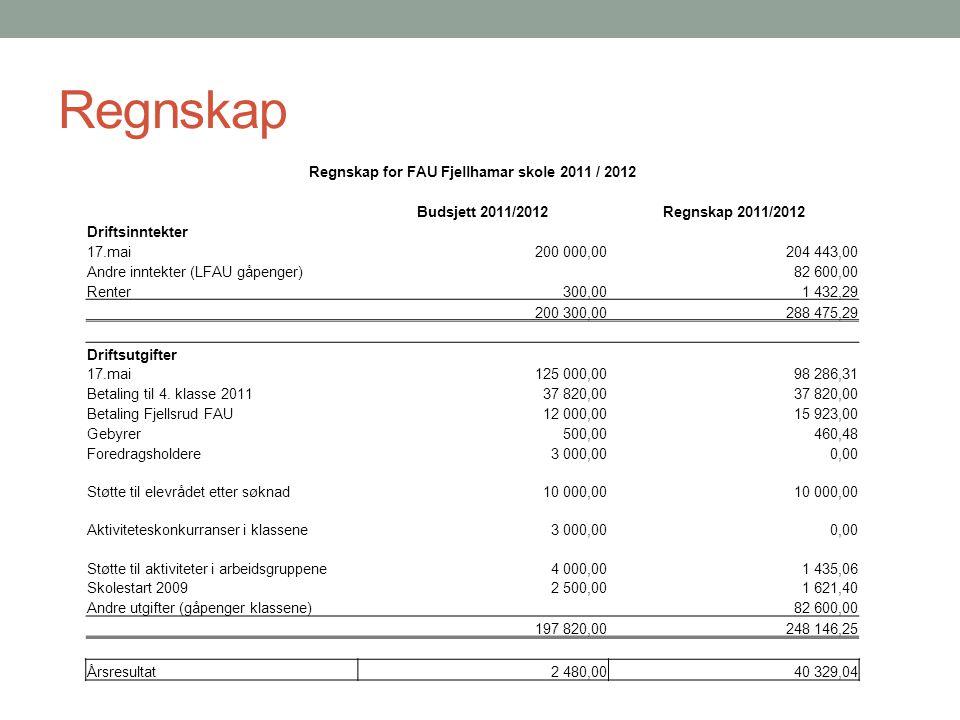 Regnskap for FAU Fjellhamar skole 2011 / 2012