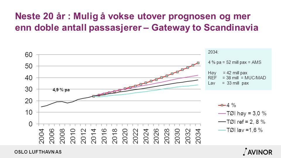Neste 20 år : Mulig å vokse utover prognosen og mer enn doble antall passasjerer – Gateway to Scandinavia