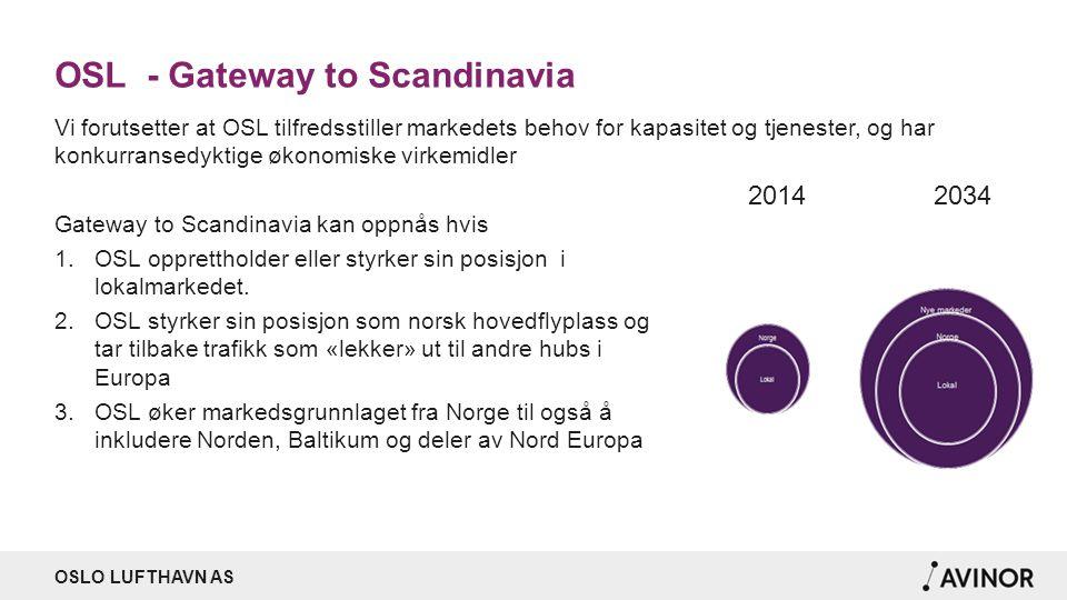 OSL - Gateway to Scandinavia