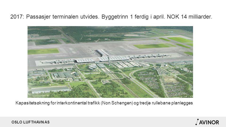 2017: Passasjer terminalen utvides. Byggetrinn 1 ferdig i april