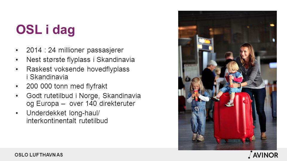 OSL i dag 2014 : 24 millioner passasjerer