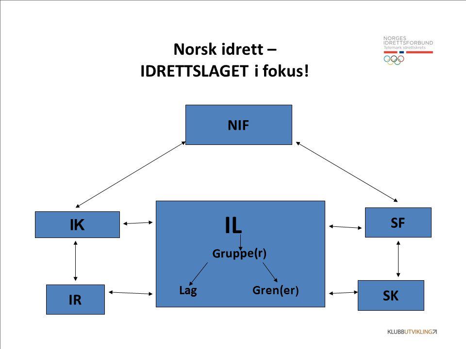 Norsk idrett – IDRETTSLAGET i fokus!