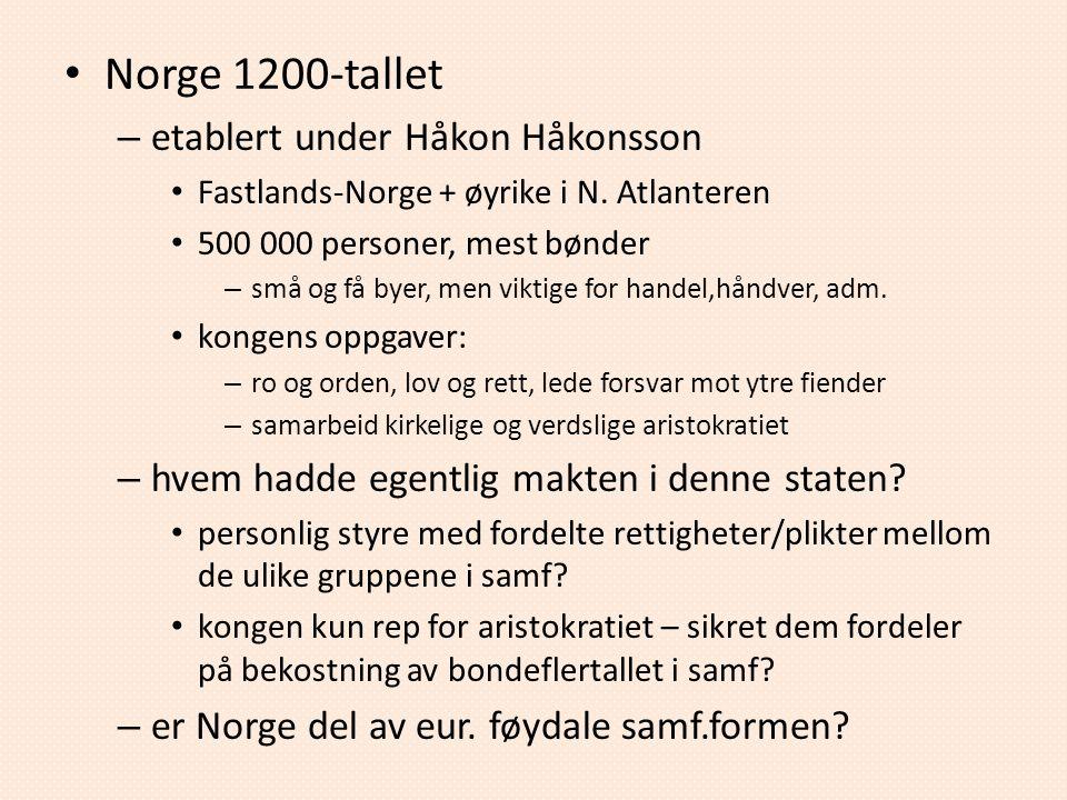 Norge 1200-tallet etablert under Håkon Håkonsson