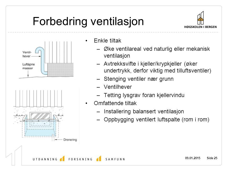 Forbedring ventilasjon