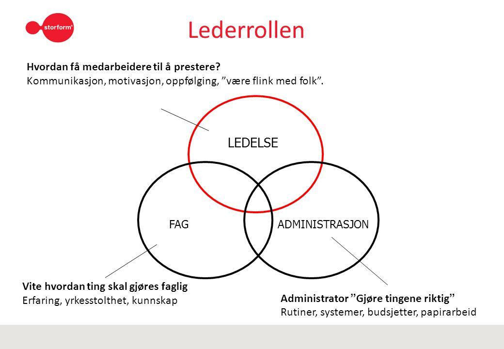 Lederrollen LEDELSE Hvordan få medarbeidere til å prestere
