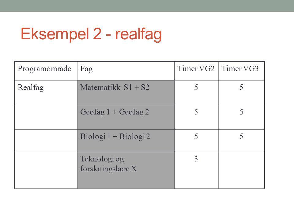 Eksempel 2 - realfag Programområde Fag Timer VG2 Timer VG3 Realfag