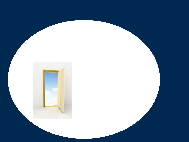 Åpne spørsmål Hva Hvordan Hvilke åpne dørr….Hva vil du snakke om nå