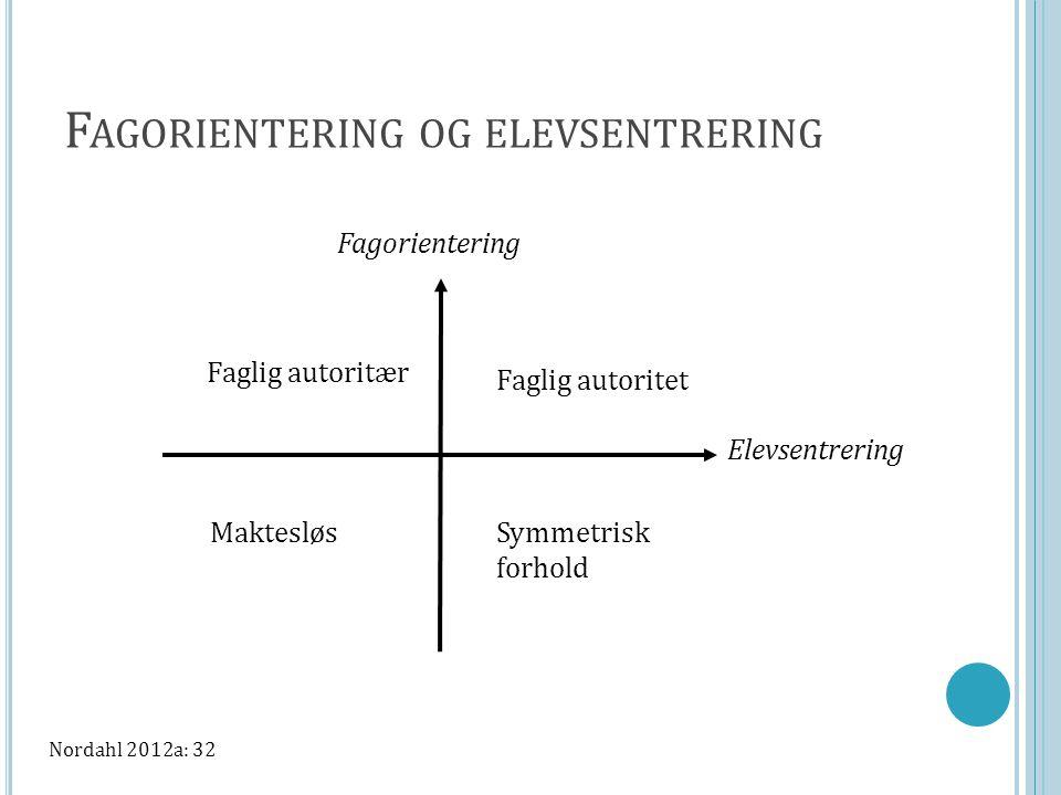 Fagorientering og elevsentrering