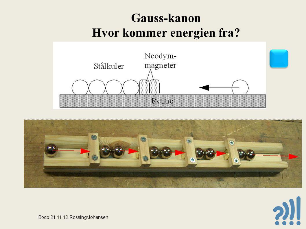 Gauss-kanon Hvor kommer energien fra