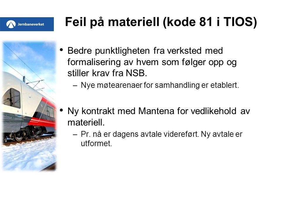 Feil på materiell (kode 81 i TIOS)