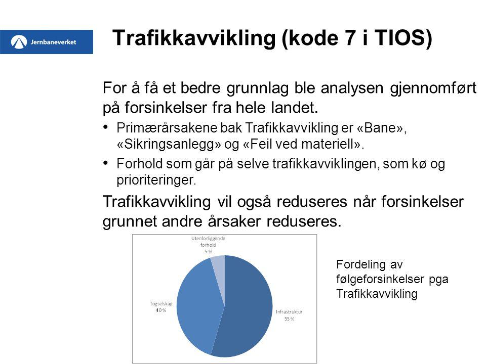 Trafikkavvikling (kode 7 i TIOS)