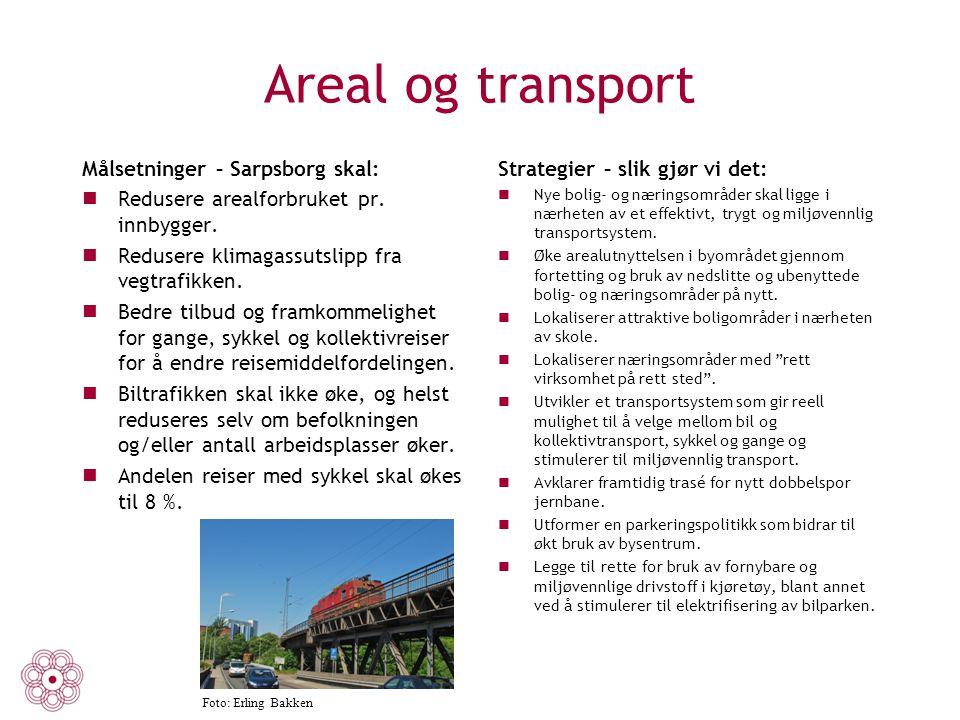 Areal og transport Målsetninger – Sarpsborg skal: