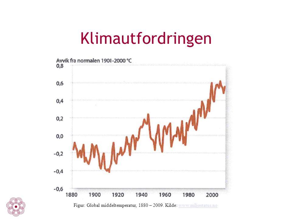 Klimautfordringen Figur: Global middeltemperatur, 1880 – 2009. Kilde: www.miljøstatus.no