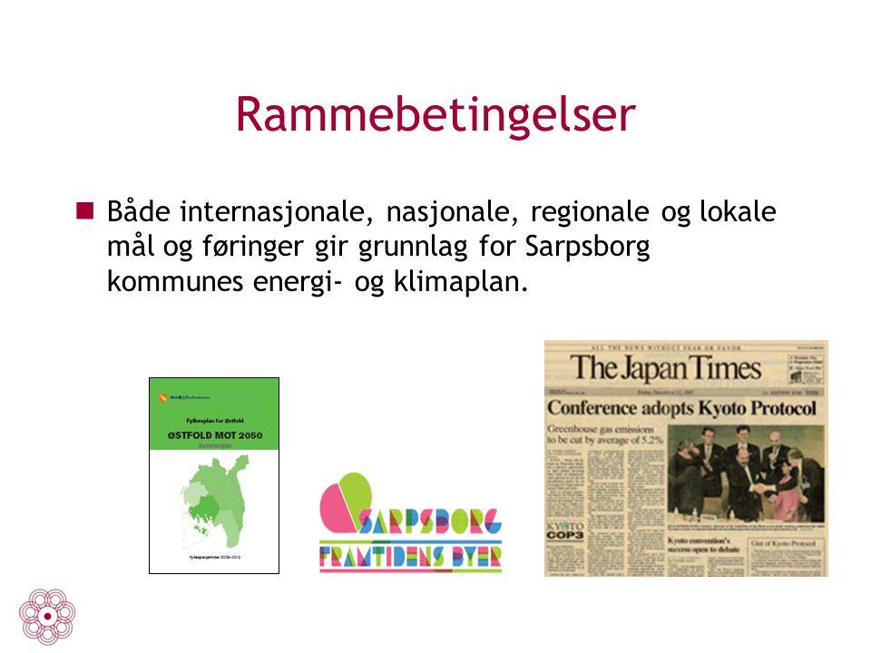Rammebetingelser Både internasjonale, nasjonale, regionale og lokale mål og føringer gir grunnlag for Sarpsborg kommunes energi- og klimaplan.
