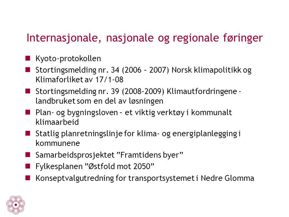 Internasjonale, nasjonale og regionale føringer