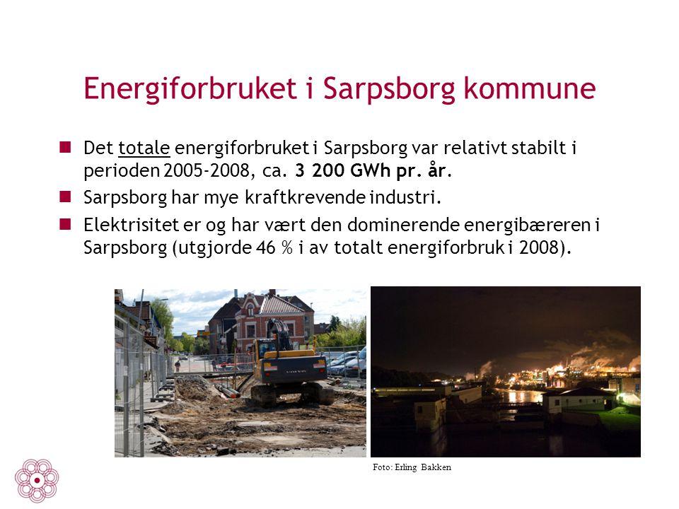 Energiforbruket i Sarpsborg kommune