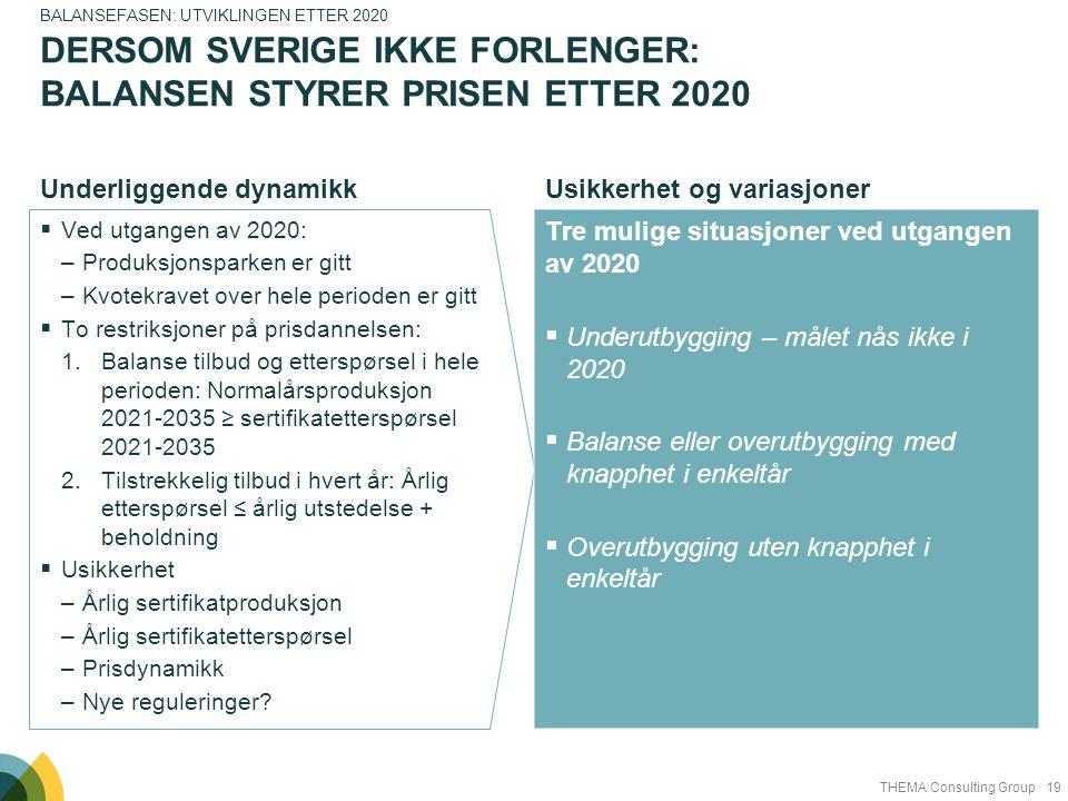 Dersom Sverige ikke forlenger: Balansen styrer prisen etter 2020