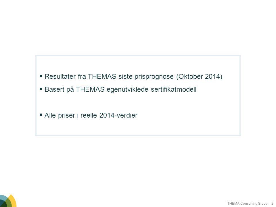 Resultater fra THEMAS siste prisprognose (Oktober 2014)