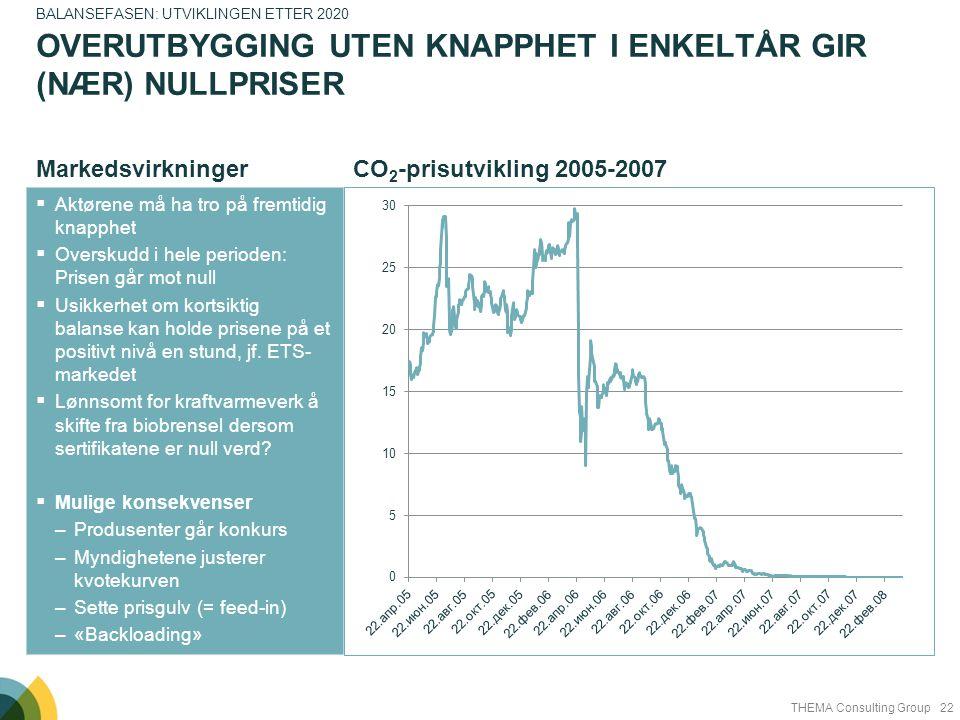 OVERUTBYGGING UTEN KNAPPHET I ENKELTÅR GIR (NÆR) NULLPRISER