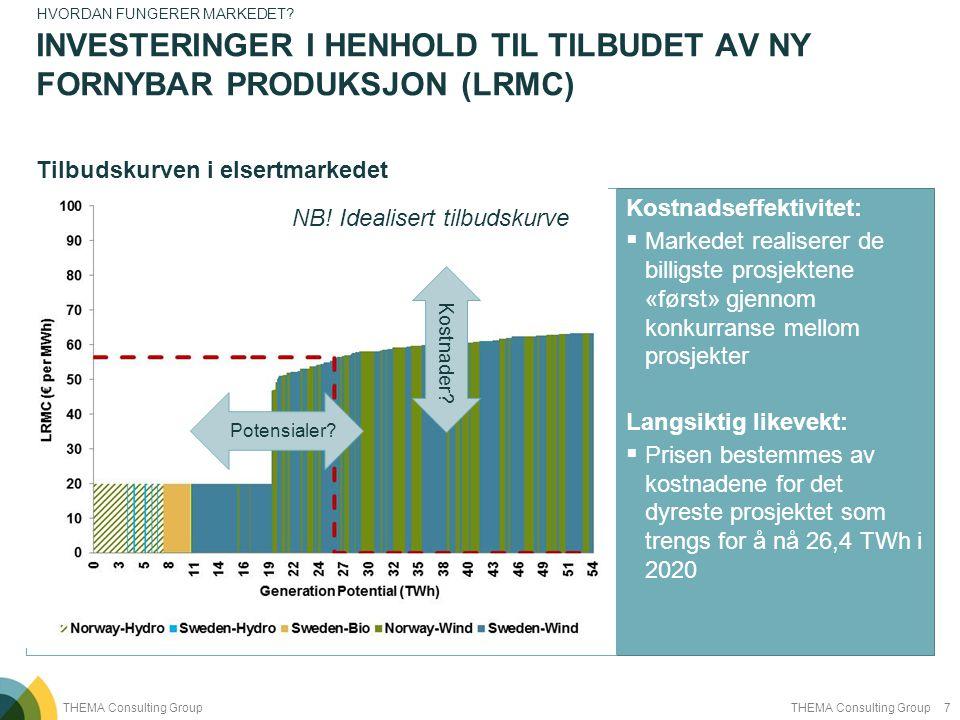 investeringer i henhold til tilbudet av ny fornybar produksjon (lRMC)