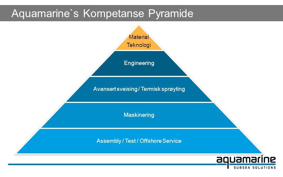 Aquamarine`s Kompetanse Pyramide