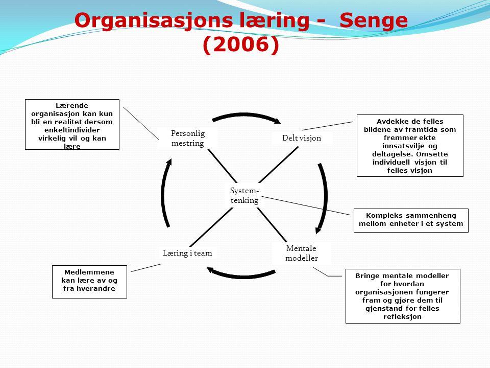Organisasjons læring - Senge (2006)