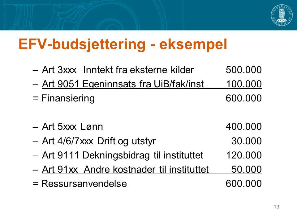 EFV-budsjettering - eksempel