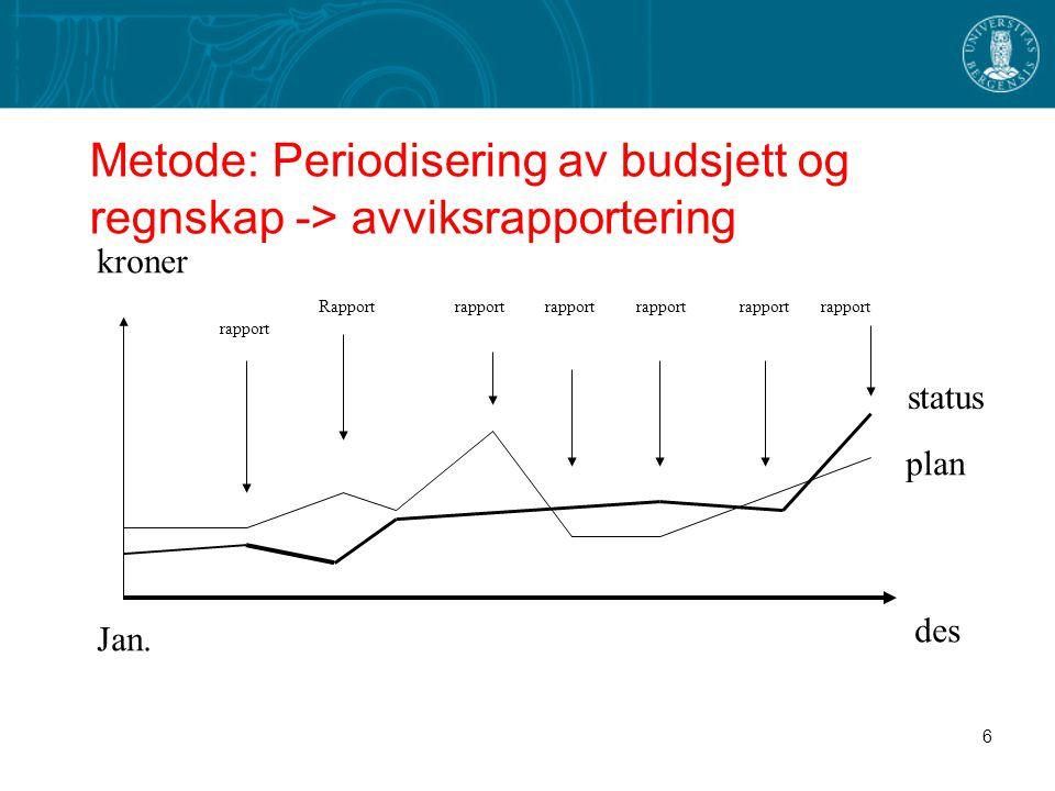 Metode: Periodisering av budsjett og regnskap -> avviksrapportering