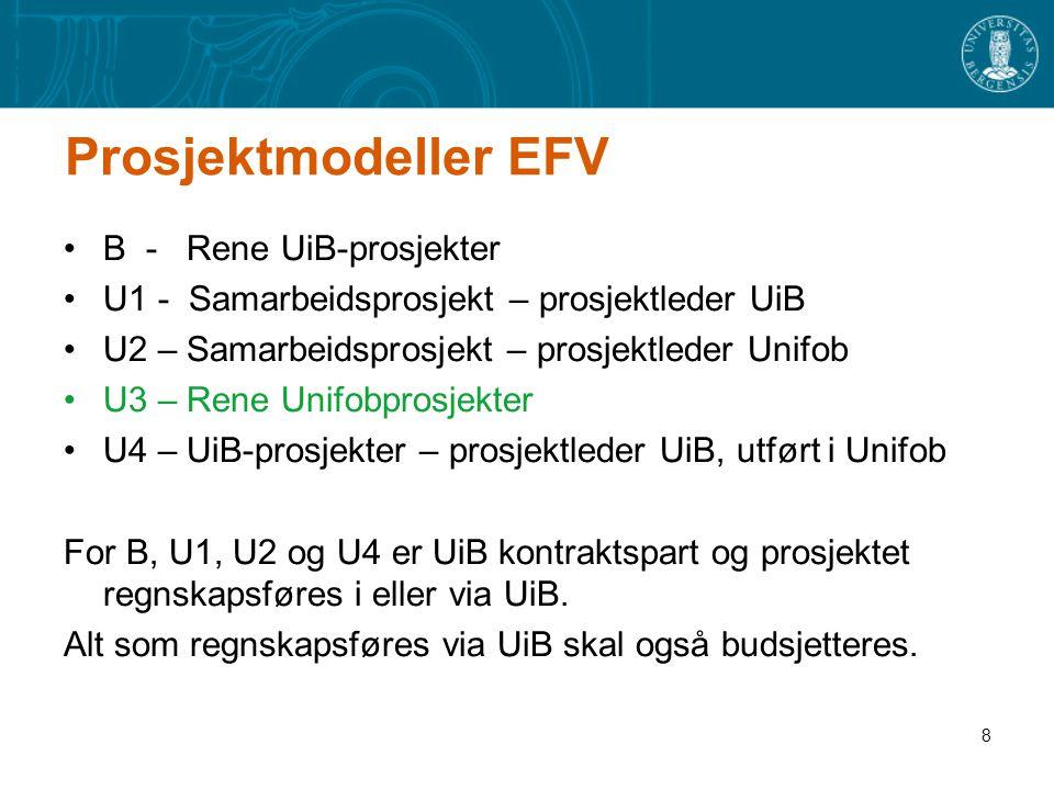 Prosjektmodeller EFV B - Rene UiB-prosjekter