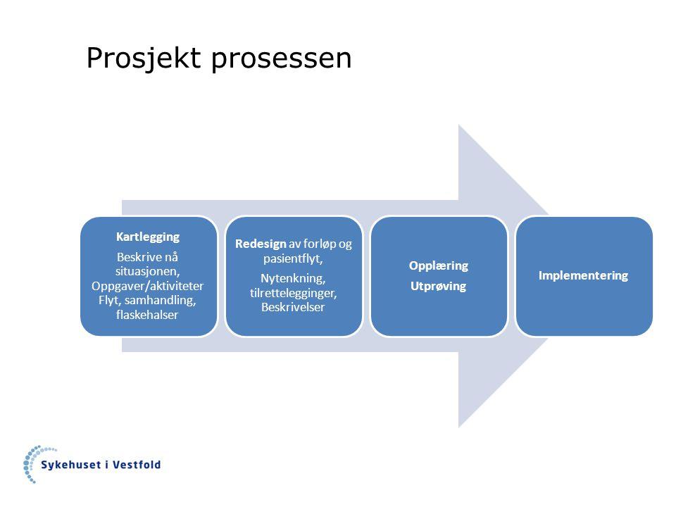 Prosjekt prosessen Kartlegging Redesign av forløp og pasientflyt,