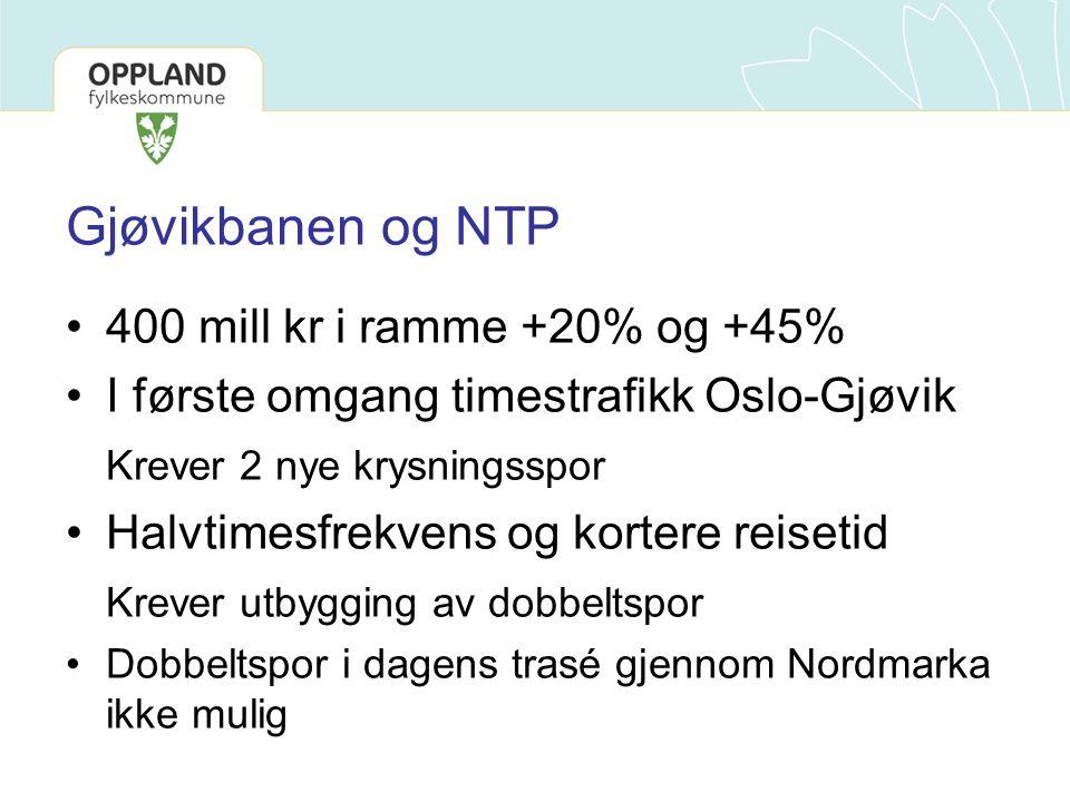 Gjøvikbanen og NTP 400 mill kr i ramme +20% og +45%