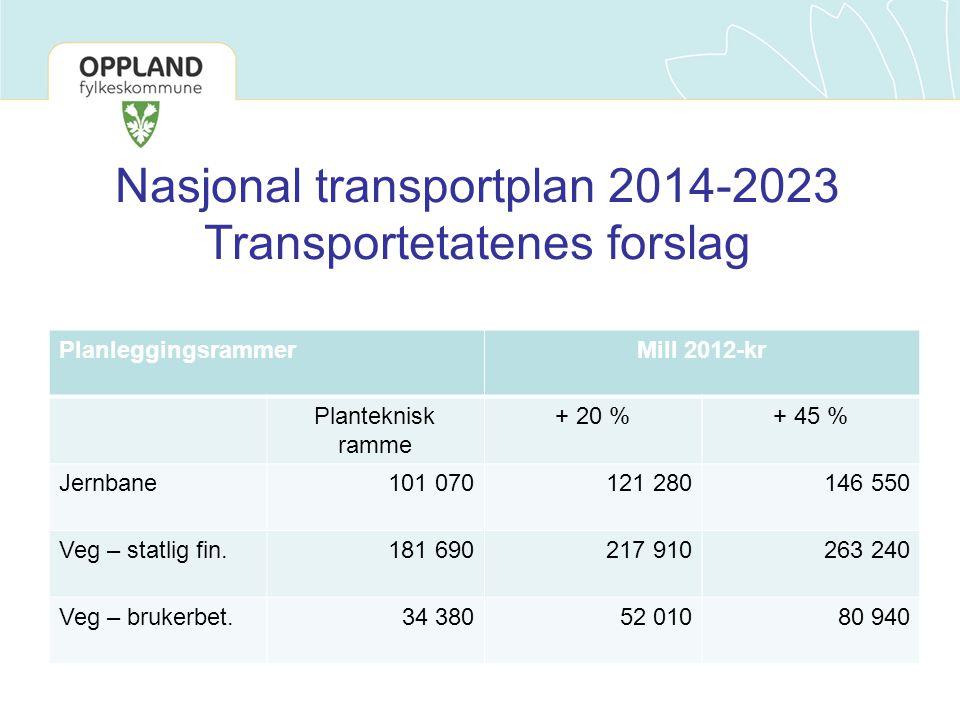Nasjonal transportplan 2014-2023 Transportetatenes forslag