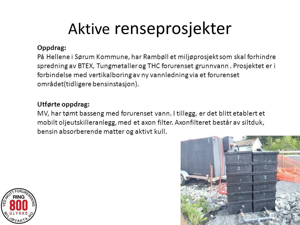 Aktive renseprosjekter