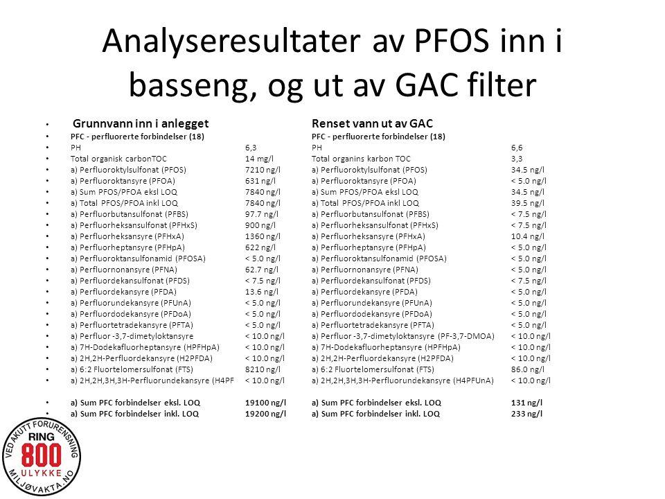 Analyseresultater av PFOS inn i basseng, og ut av GAC filter