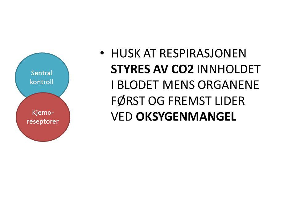 HUSK AT RESPIRASJONEN STYRES AV CO2 INNHOLDET I BLODET MENS ORGANENE FØRST OG FREMST LIDER VED OKSYGENMANGEL
