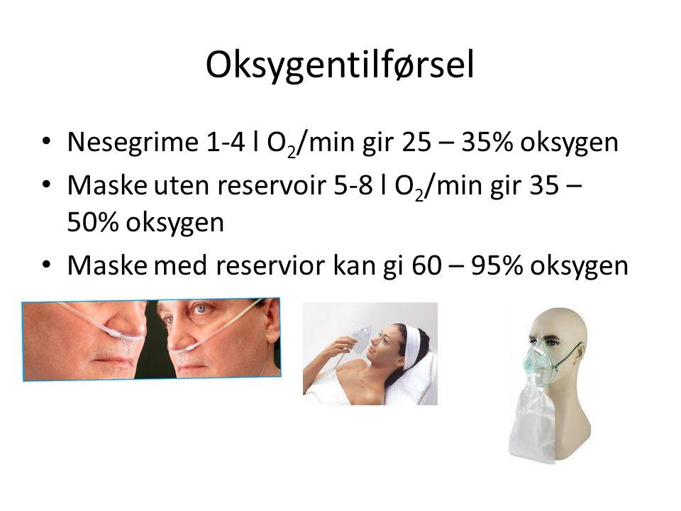 Oksygentilførsel Nesegrime 1-4 l O2/min gir 25 – 35% oksygen