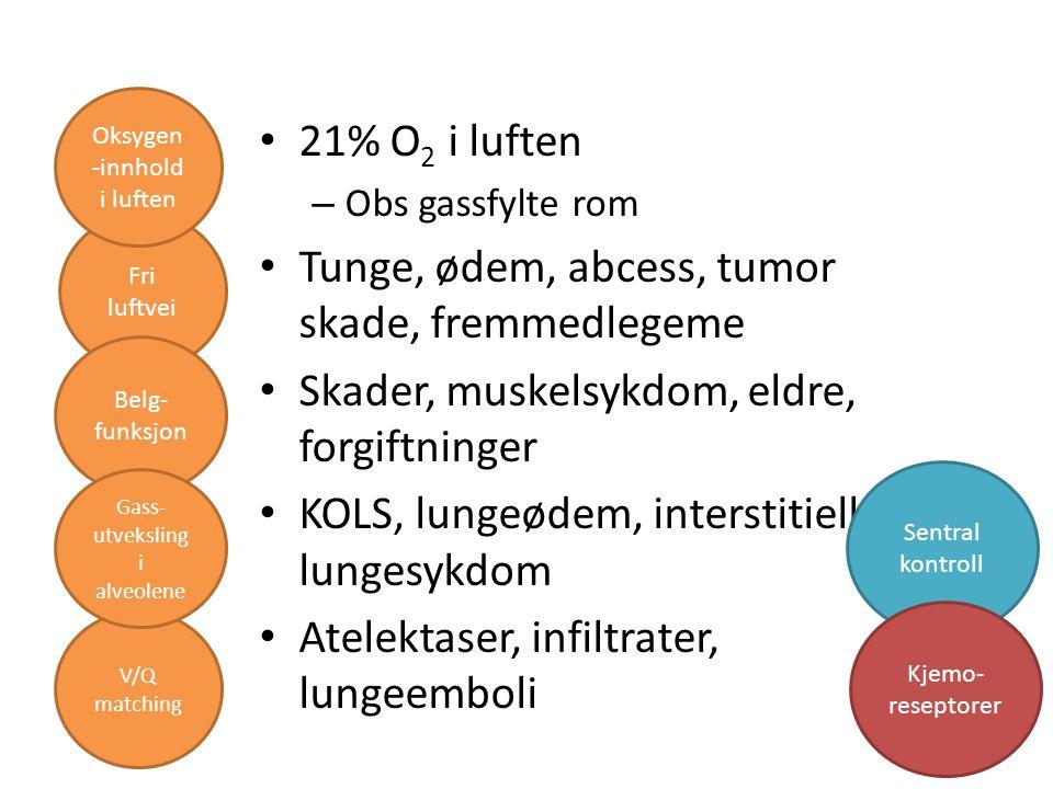 Tunge, ødem, abcess, tumor skade, fremmedlegeme