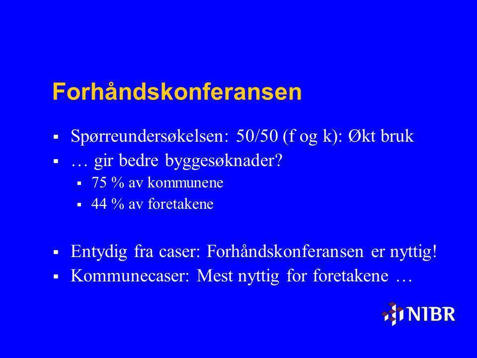 Forhåndskonferansen Spørreundersøkelsen: 50/50 (f og k): Økt bruk